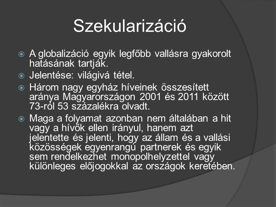 Szekularizáció A globalizáció egyik legfőbb vallásra gyakorolt hatásának tartják. Jelentése: világivá tétel.