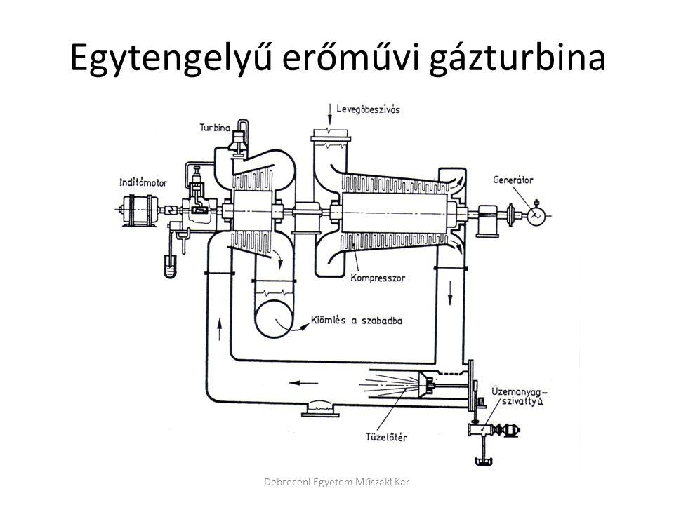 Egytengelyű erőművi gázturbina