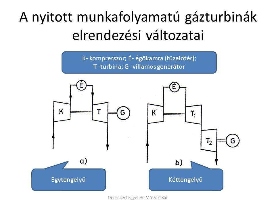 A nyitott munkafolyamatú gázturbinák elrendezési változatai