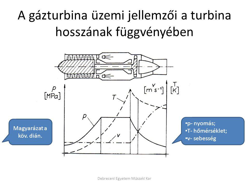 A gázturbina üzemi jellemzői a turbina hosszának függvényében