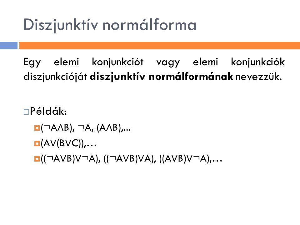 Diszjunktív normálforma
