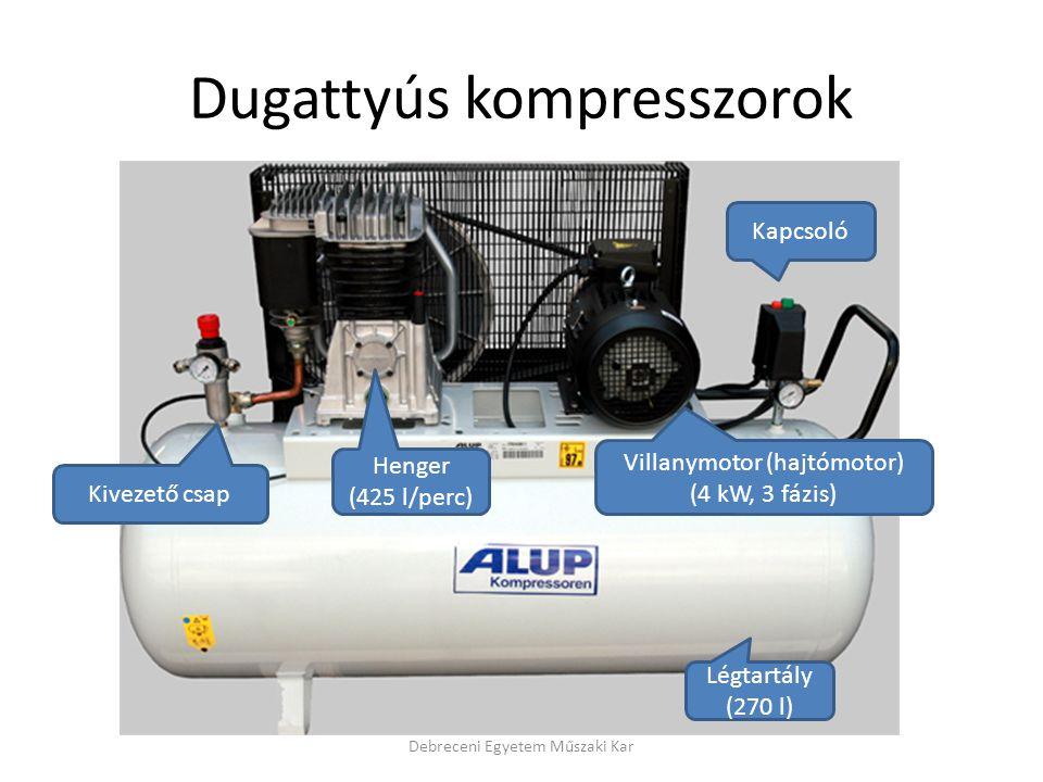 Dugattyús kompresszorok