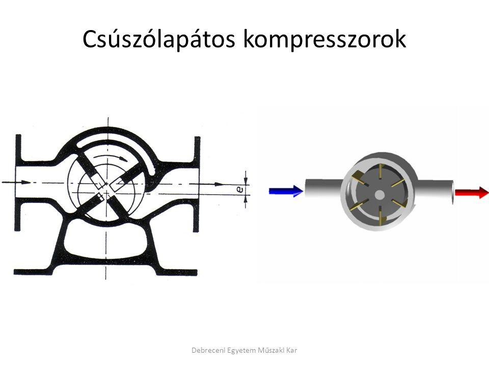 Csúszólapátos kompresszorok