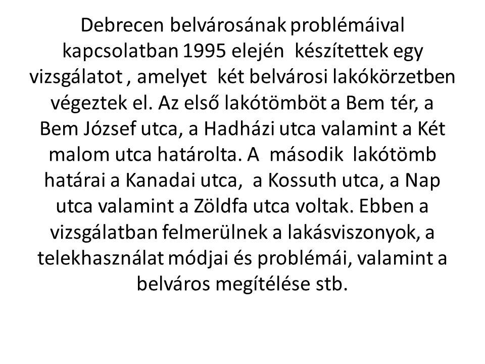 Debrecen belvárosának problémáival kapcsolatban 1995 elején készítettek egy vizsgálatot , amelyet két belvárosi lakókörzetben végeztek el.