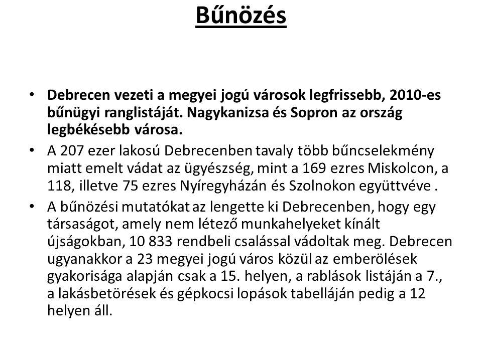 Bűnözés Debrecen vezeti a megyei jogú városok legfrissebb, 2010-es bűnügyi ranglistáját. Nagykanizsa és Sopron az ország legbékésebb városa.