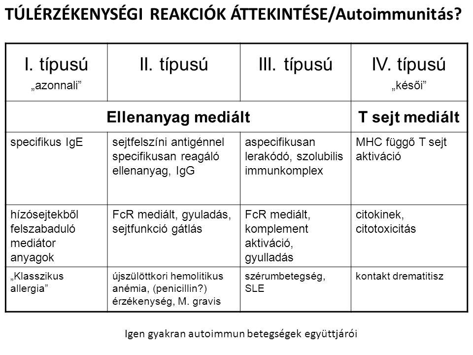 TÚLÉRZÉKENYSÉGI REAKCIÓK ÁTTEKINTÉSE/Autoimmunitás I. típusú
