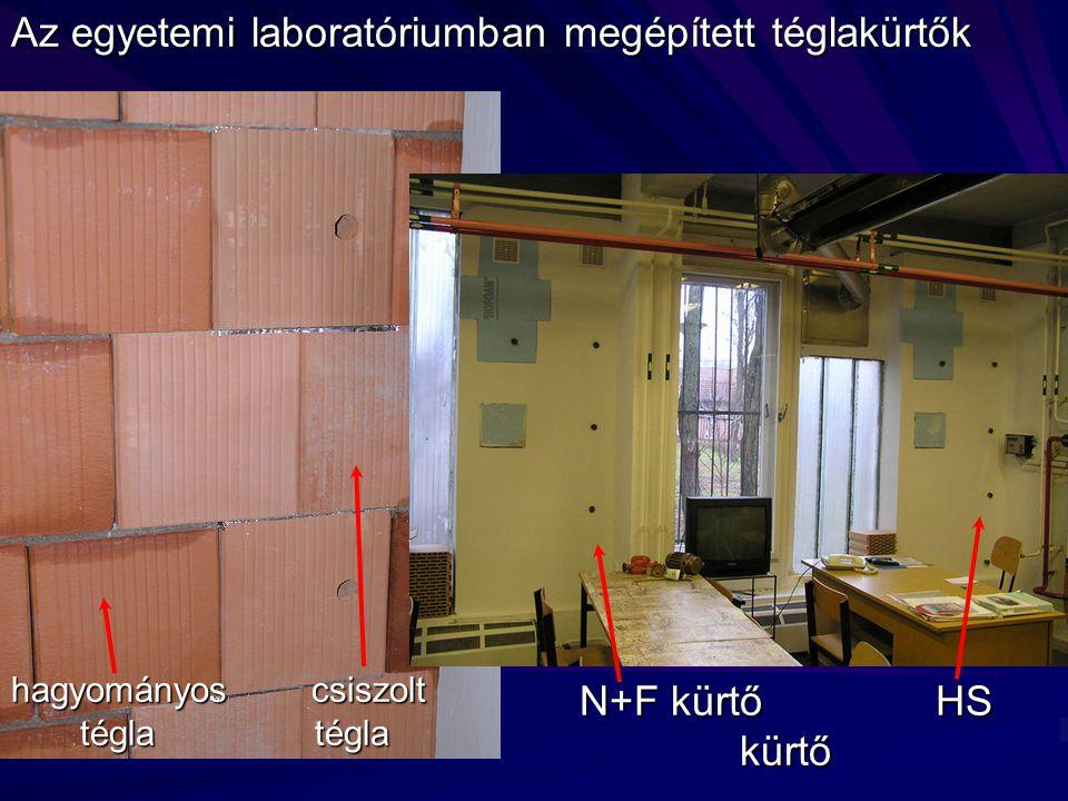 Az egyetemi laboratóriumban megépített téglakürtők