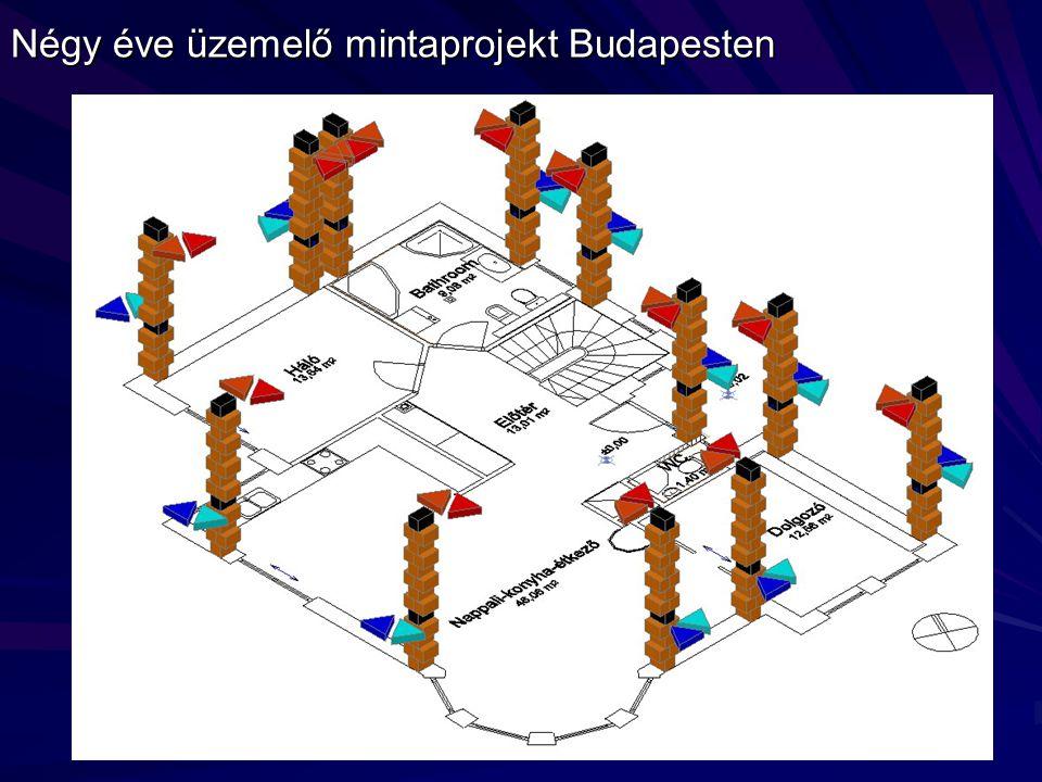 Négy éve üzemelő mintaprojekt Budapesten
