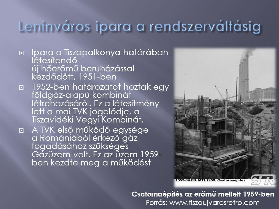 Leninváros ipara a rendszerváltásig