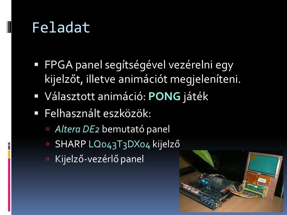 Feladat FPGA panel segítségével vezérelni egy kijelzőt, illetve animációt megjeleníteni. Választott animáció: PONG játék.