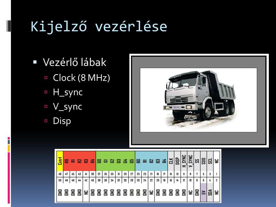 Kijelző vezérlése Vezérlő lábak Clock (8 MHz) H_sync V_sync Disp