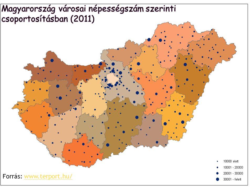 Magyarország városai népességszám szerinti csoportosításban (2011)