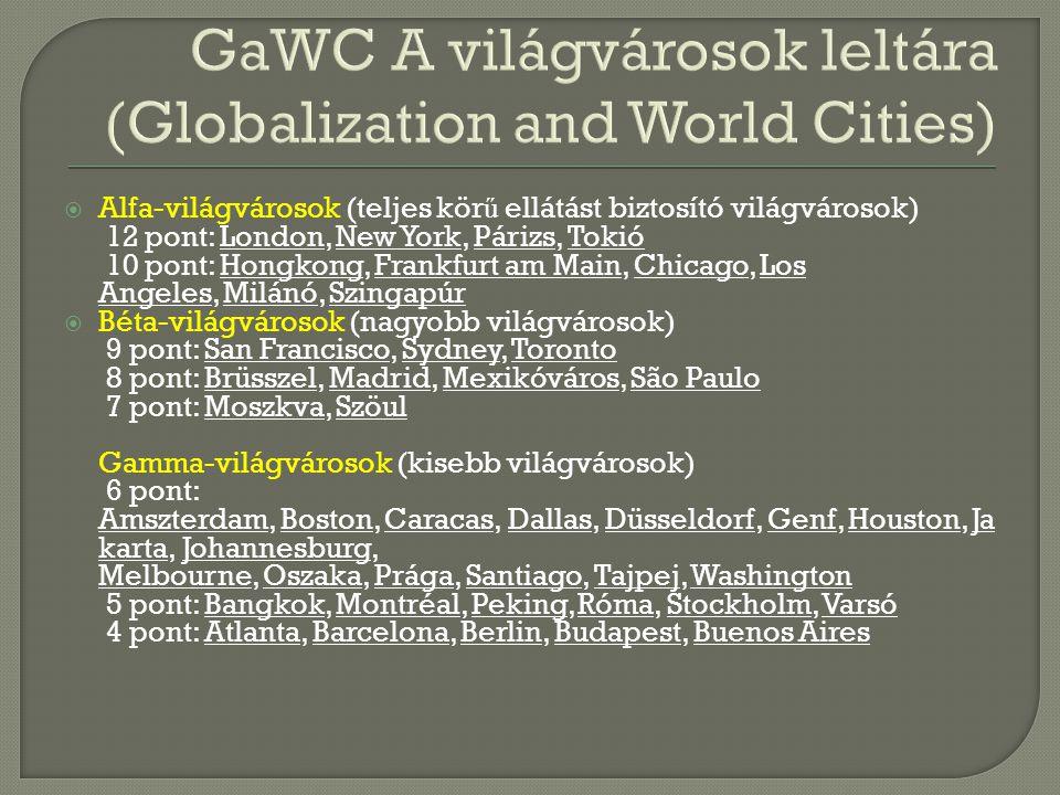 GaWC A világvárosok leltára (Globalization and World Cities)