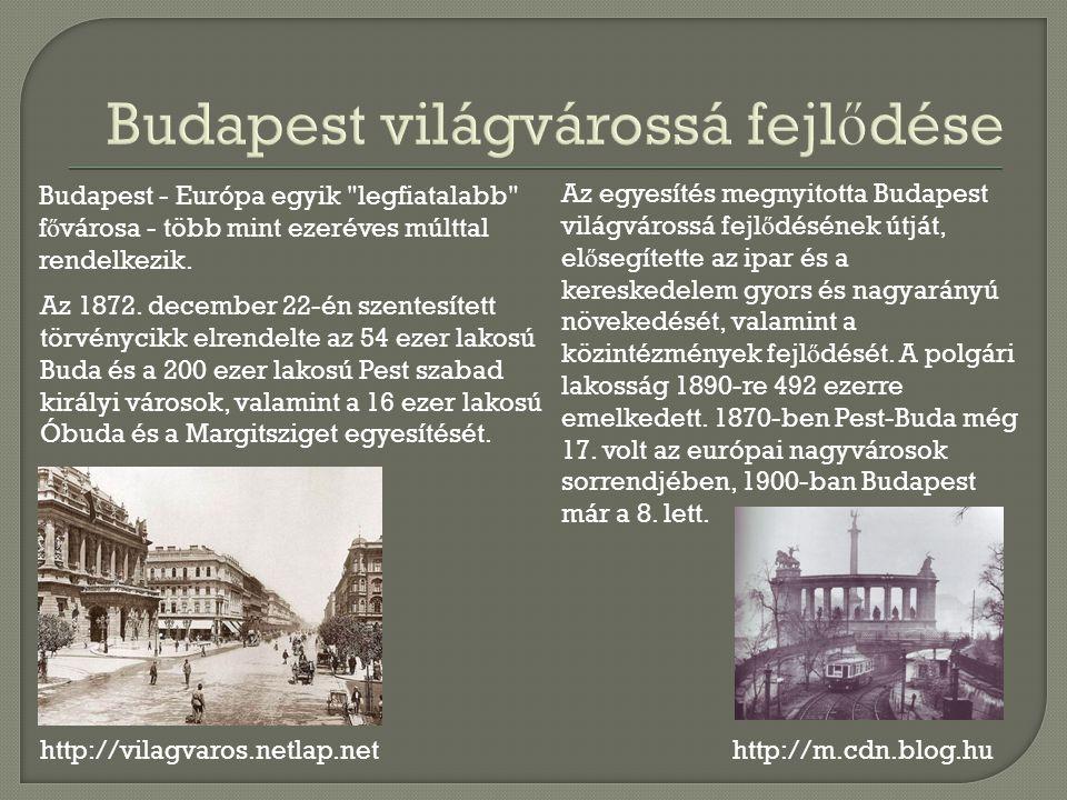 Budapest világvárossá fejlődése