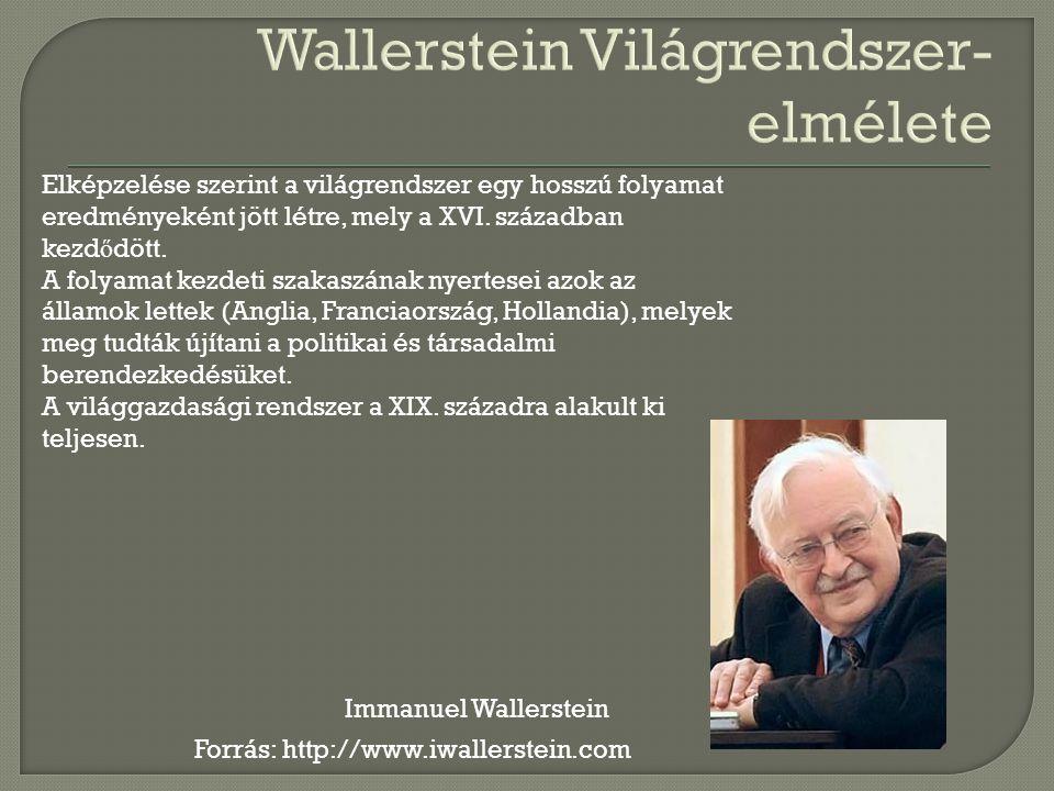 Wallerstein Világrendszer-elmélete