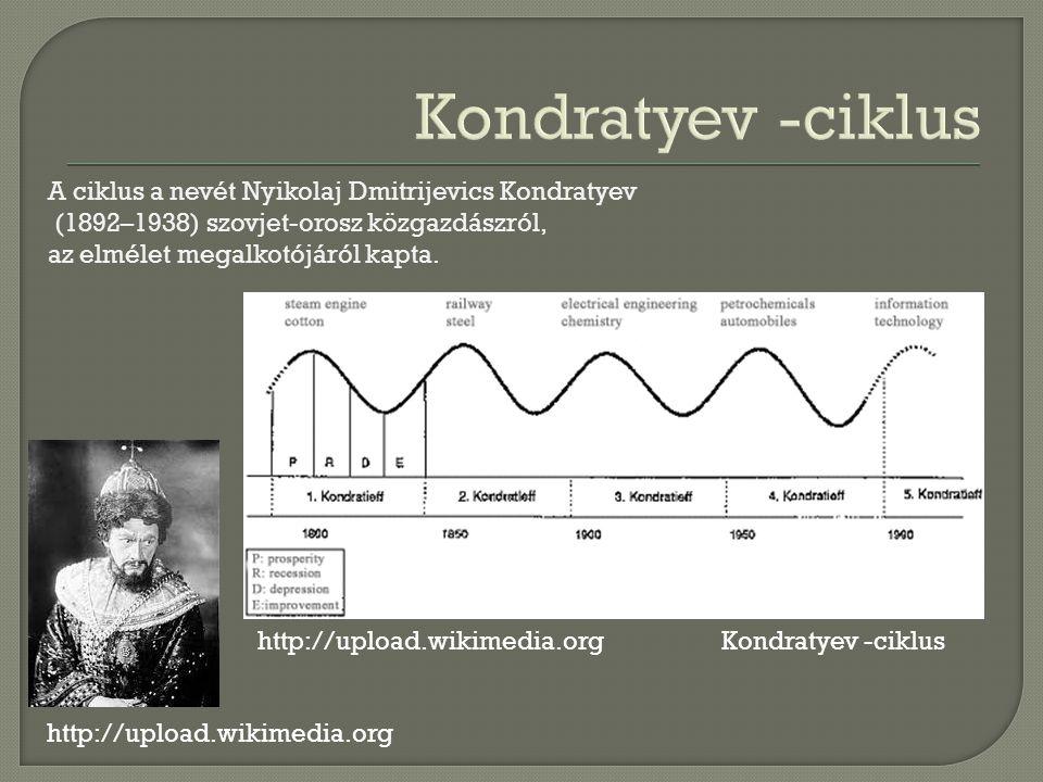 Kondratyev -ciklus A ciklus a nevét Nyikolaj Dmitrijevics Kondratyev