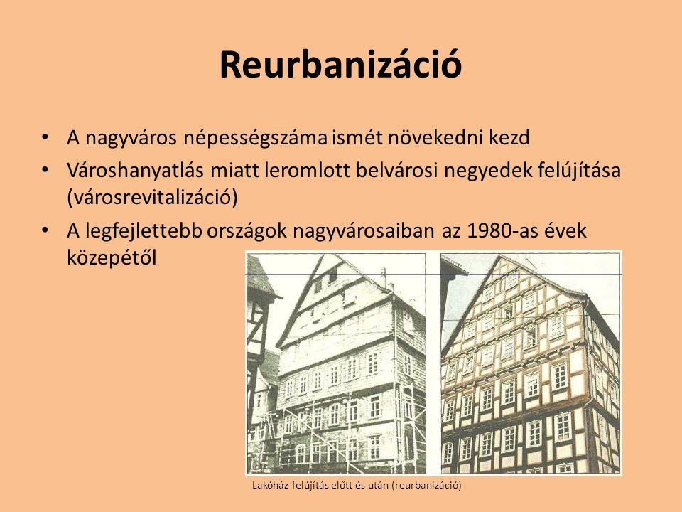 Reurbanizáció A nagyváros népességszáma ismét növekedni kezd