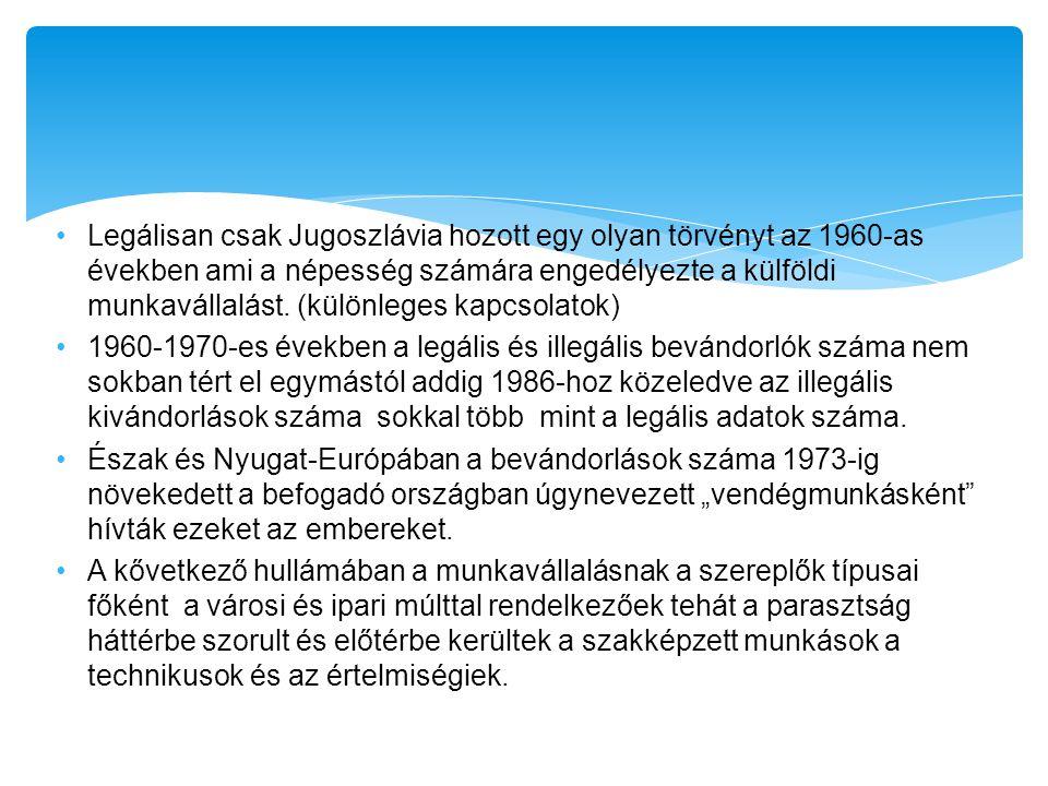 Legálisan csak Jugoszlávia hozott egy olyan törvényt az 1960-as években ami a népesség számára engedélyezte a külföldi munkavállalást. (különleges kapcsolatok)
