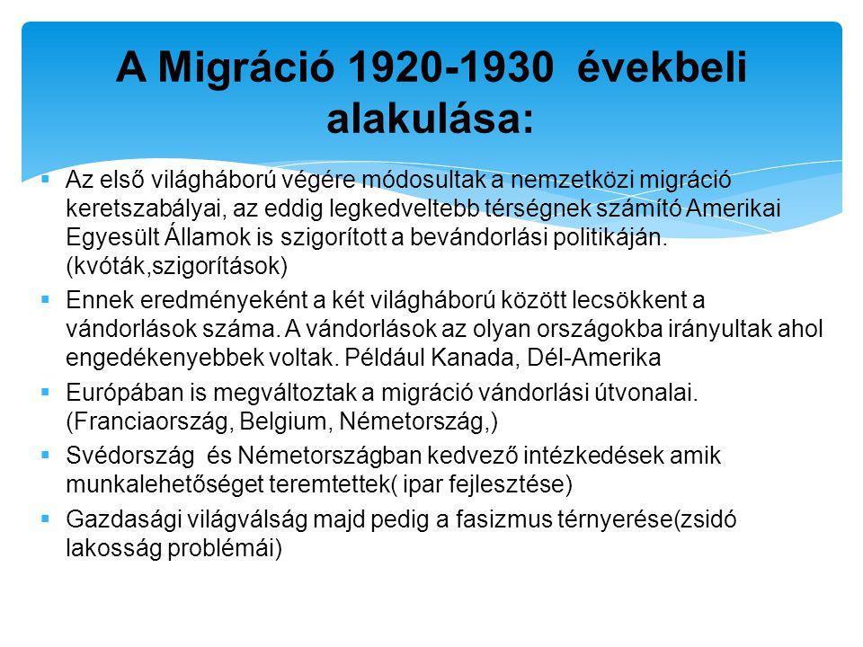 A Migráció 1920-1930 évekbeli alakulása: