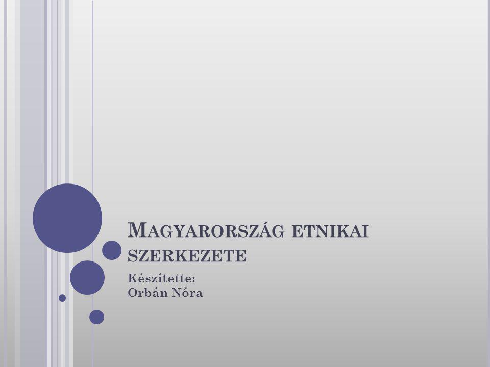 Magyarország etnikai szerkezete