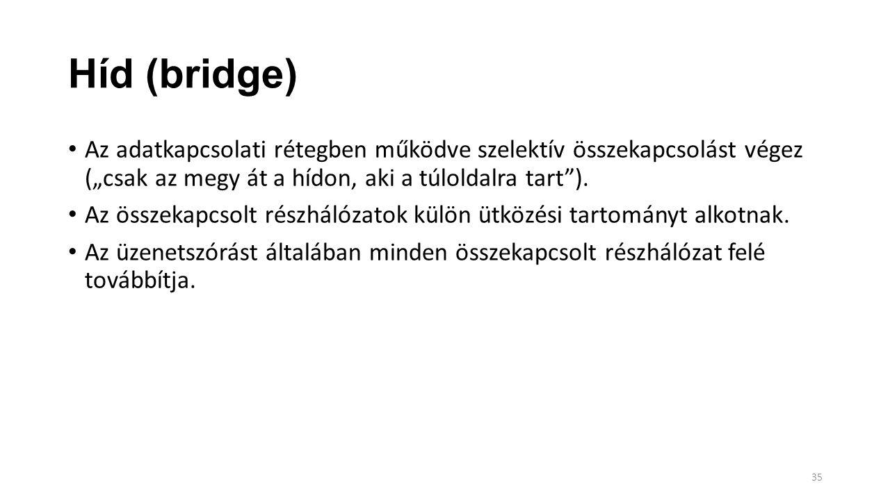 """Híd (bridge) Az adatkapcsolati rétegben működve szelektív összekapcsolást végez (""""csak az megy át a hídon, aki a túloldalra tart )."""