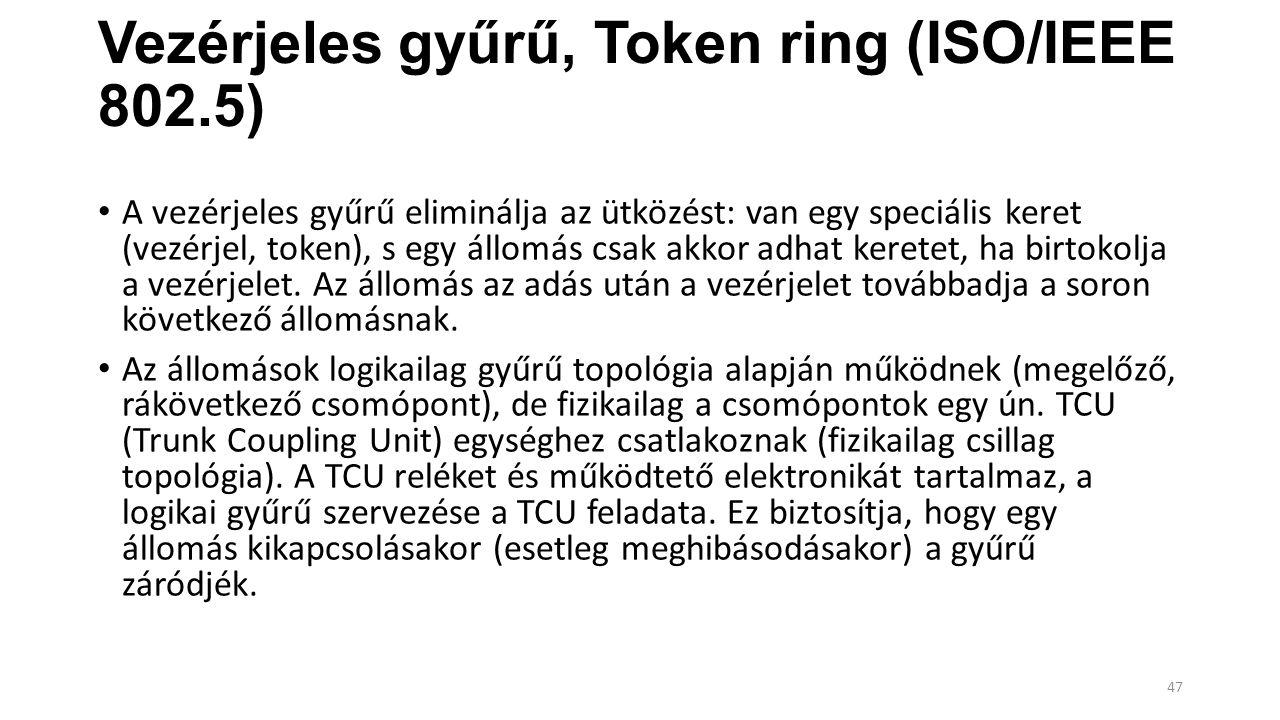 Vezérjeles gyűrű, Token ring (ISO/IEEE 802.5)