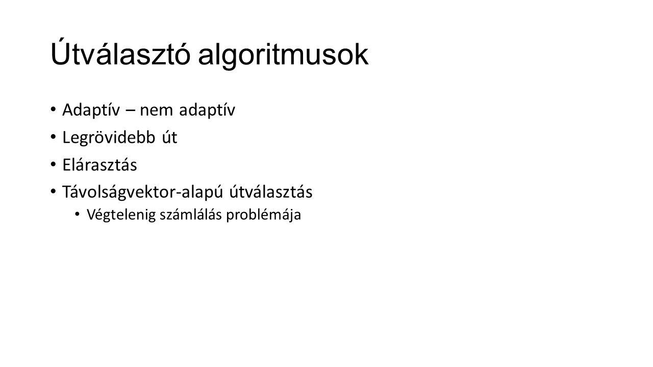 Útválasztó algoritmusok