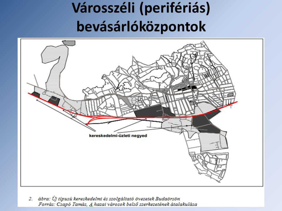 Városszéli (perifériás) bevásárlóközpontok