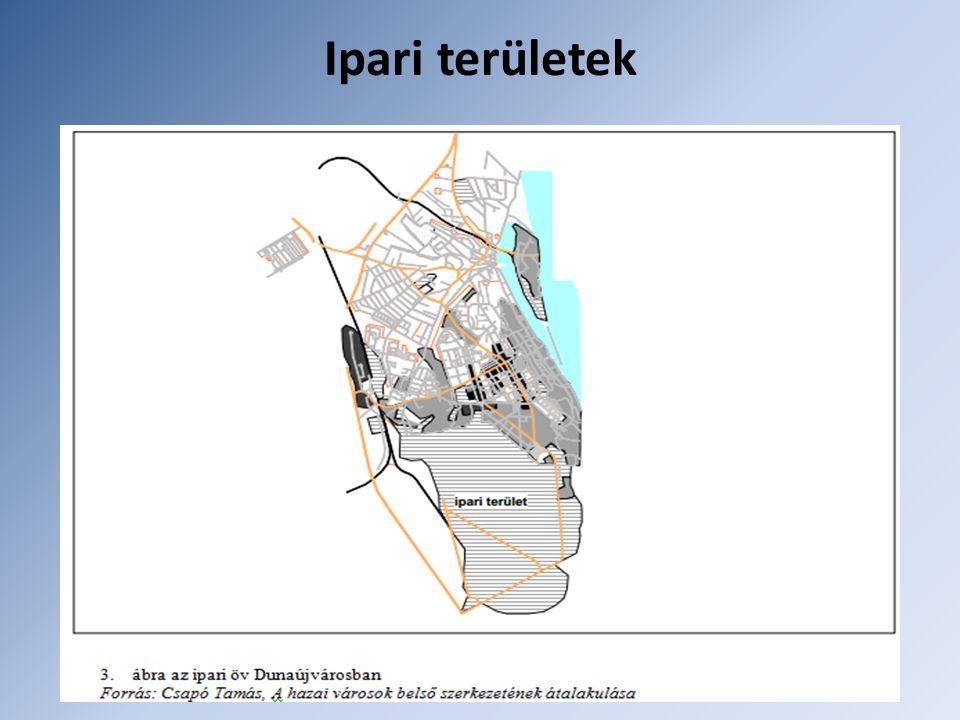 Ipari területek