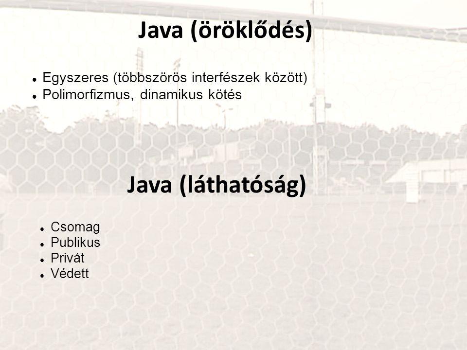 Java (öröklődés) Java (láthatóság)