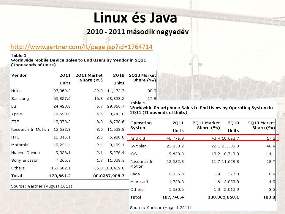 Linux és Java 2010 - 2011 második negyedév