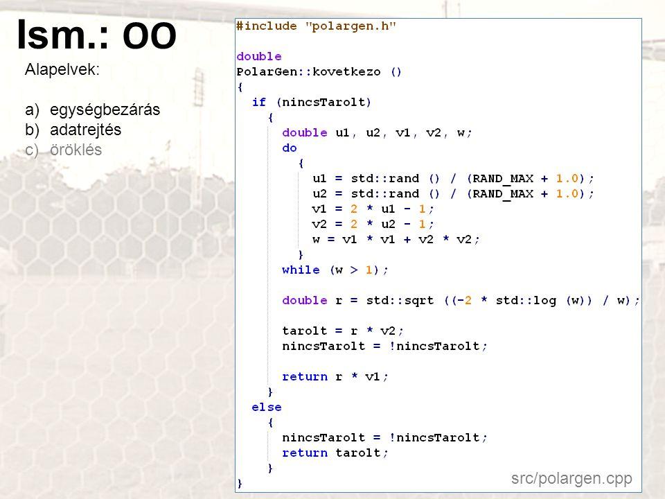 Ism.: OO Alapelvek: egységbezárás adatrejtés öröklés src/polargen.cpp