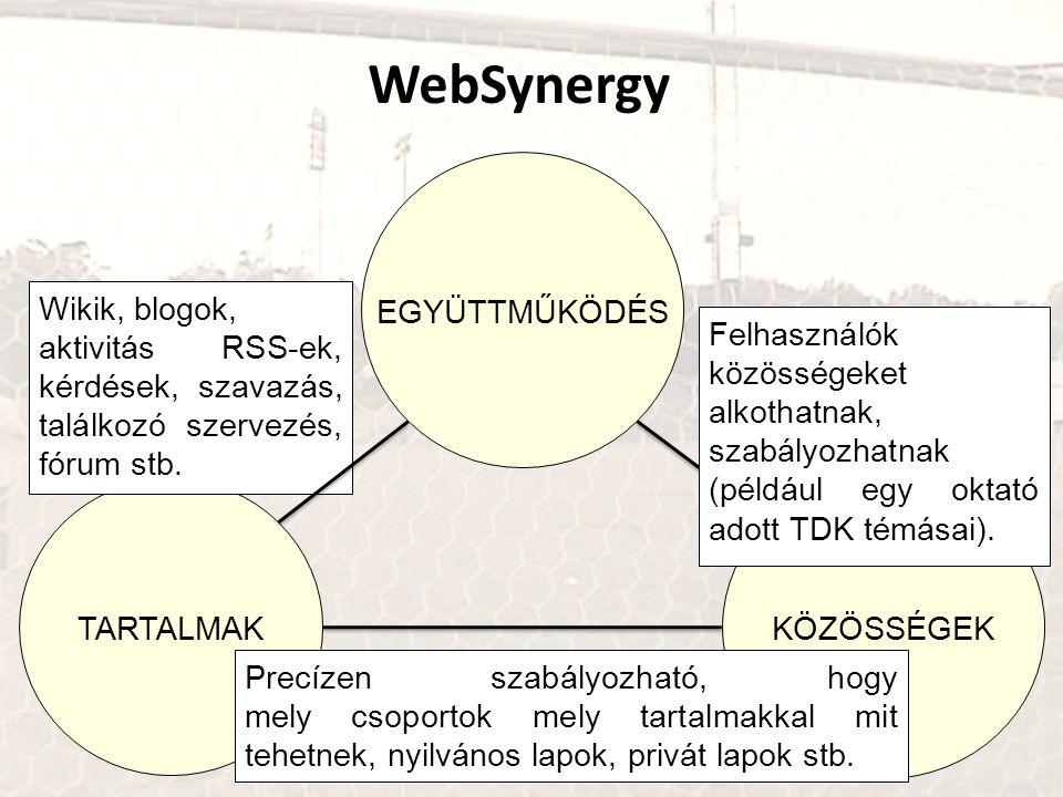 WebSynergy EGYÜTTMŰKÖDÉS Wikik, blogok,