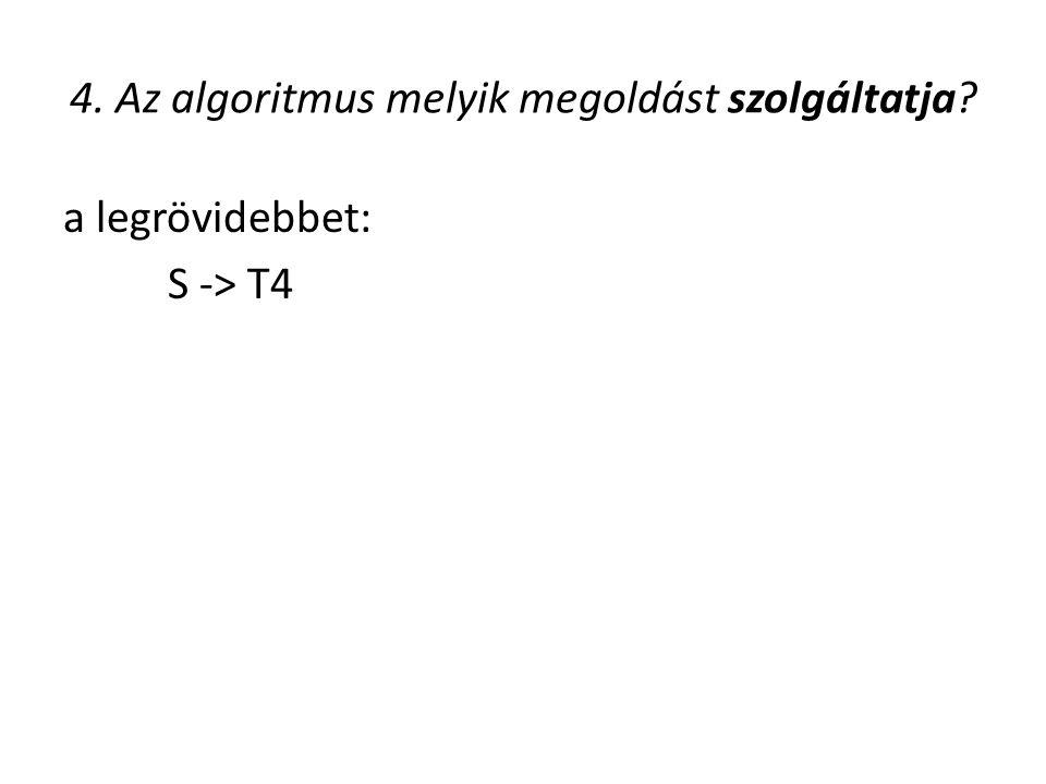 4. Az algoritmus melyik megoldást szolgáltatja