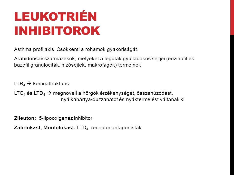 Leukotrién inhibitorok