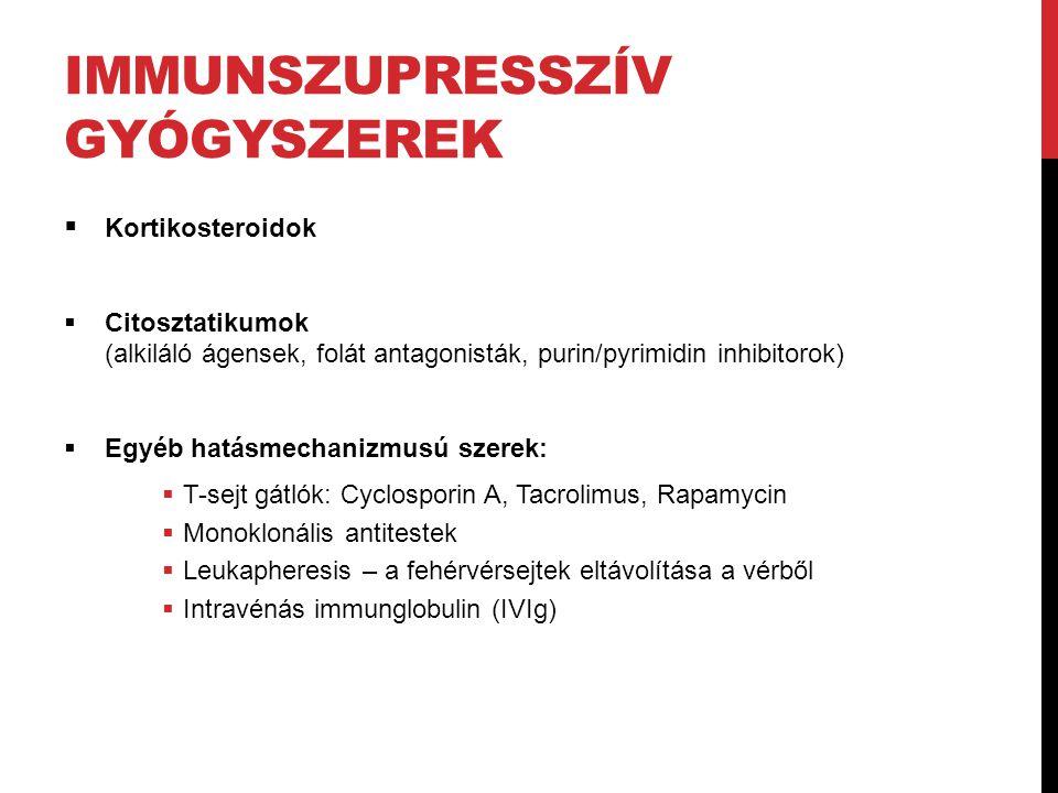 Immunszupresszív gyógyszerek