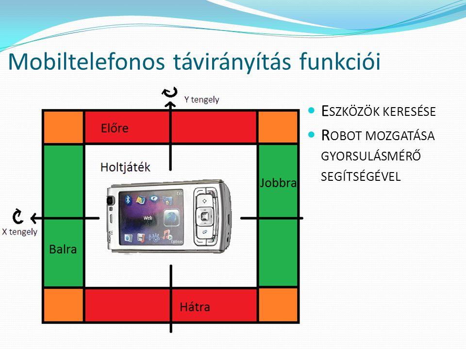 Mobiltelefonos távirányítás funkciói