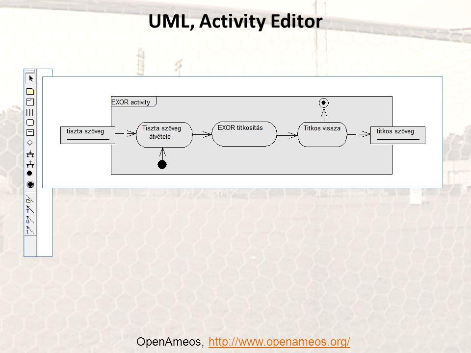 UML, Activity Editor OpenAmeos, http://www.openameos.org/