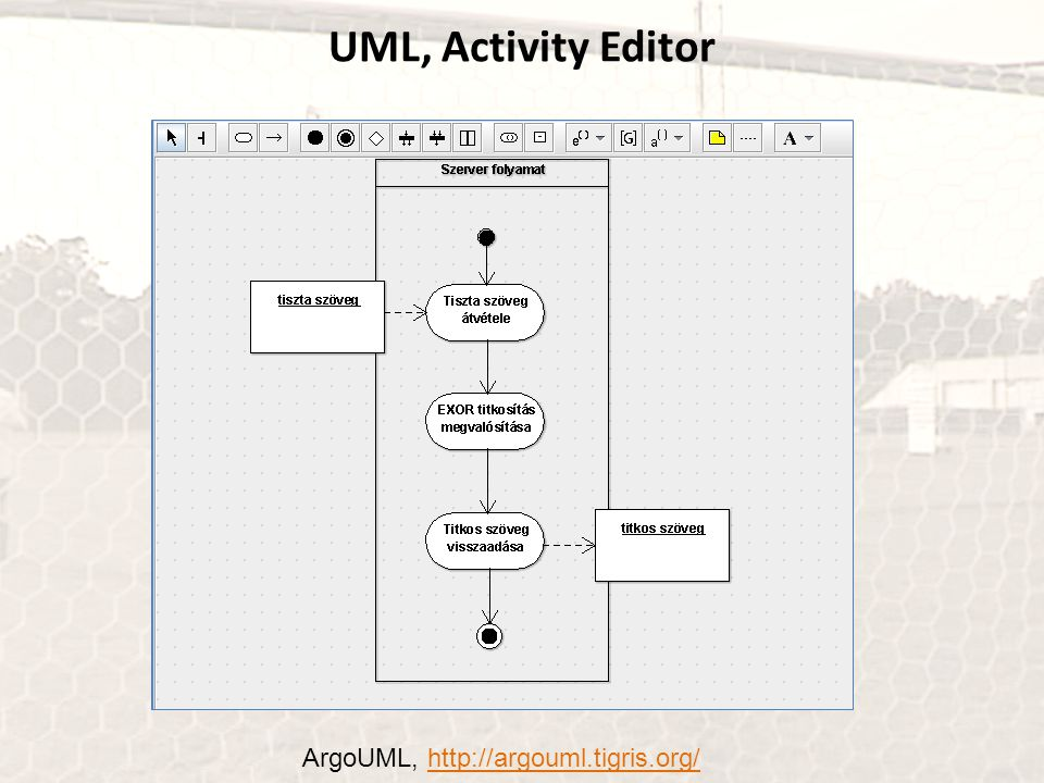 UML, Activity Editor ArgoUML, http://argouml.tigris.org/