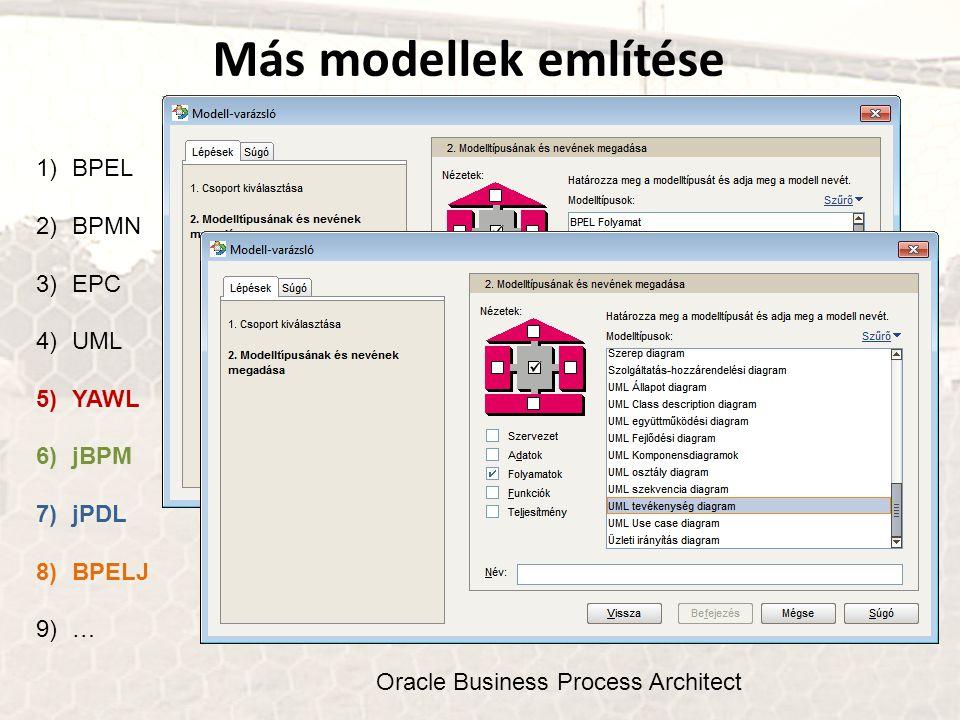 Más modellek említése BPEL BPMN EPC UML YAWL jBPM jPDL BPELJ …