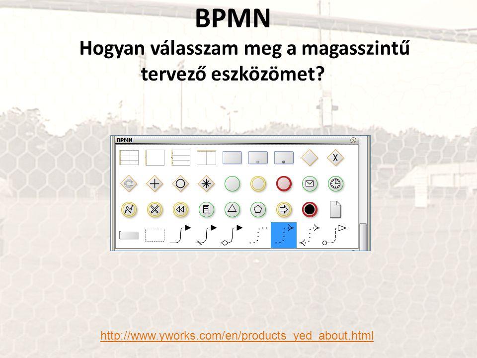 BPMN Hogyan válasszam meg a magasszintű