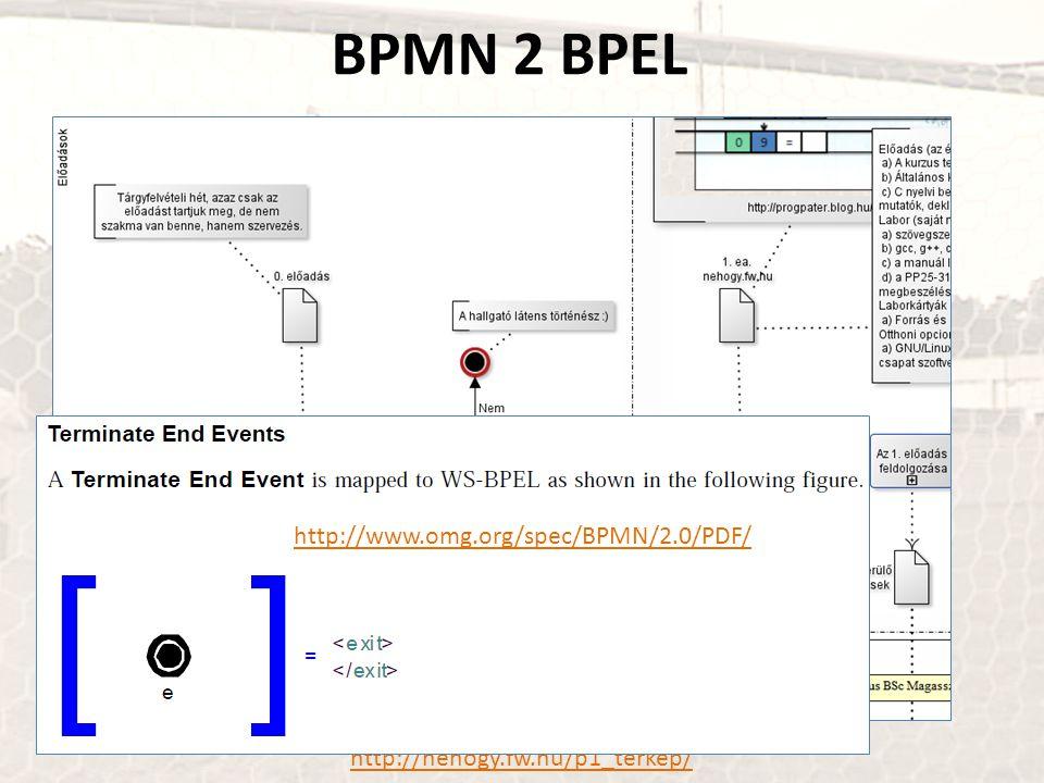 BPMN 2 BPEL http://www.omg.org/spec/BPMN/2.0/PDF/