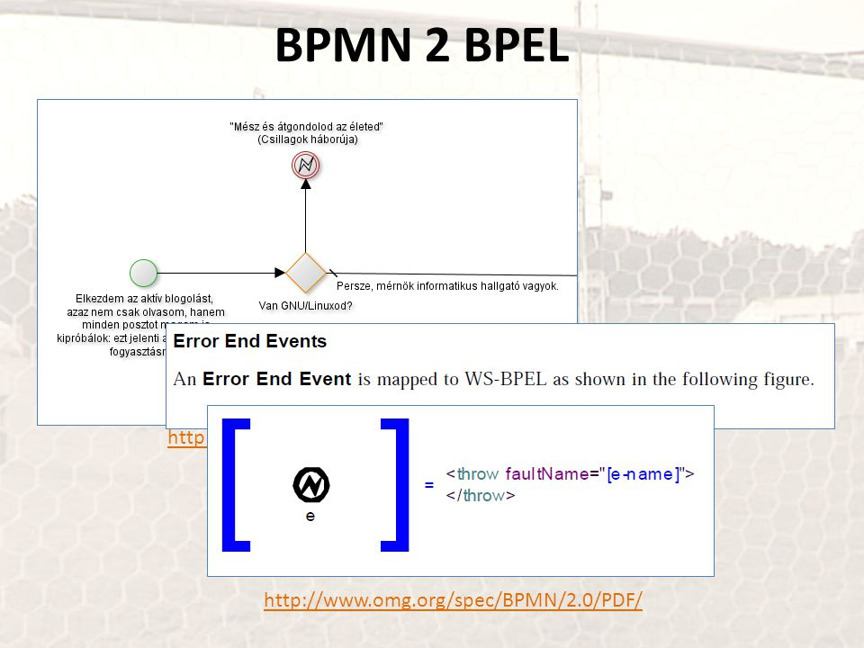 BPMN 2 BPEL http://nehogy.fw.hu/p1_terkep/