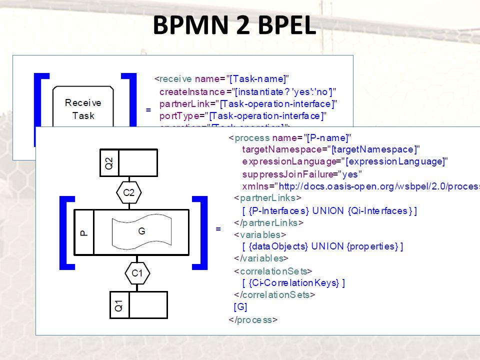 BPMN 2 BPEL