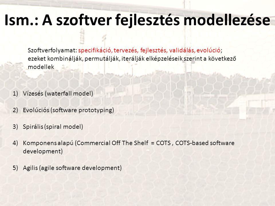 Ism.: A szoftver fejlesztés modellezése