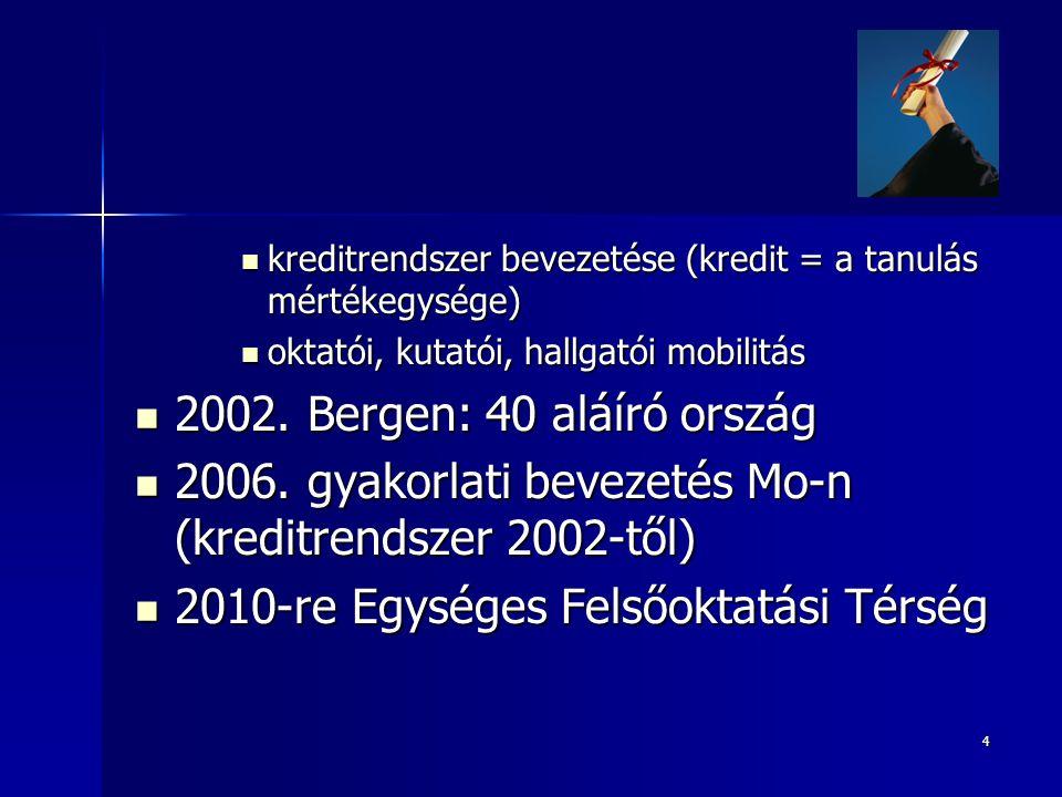 2006. gyakorlati bevezetés Mo-n (kreditrendszer 2002-től)