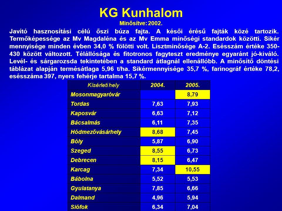 KG Kunhalom Minősítve: 2002.