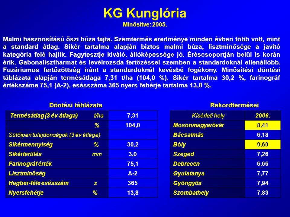KG Kunglória Minősítve: 2005.