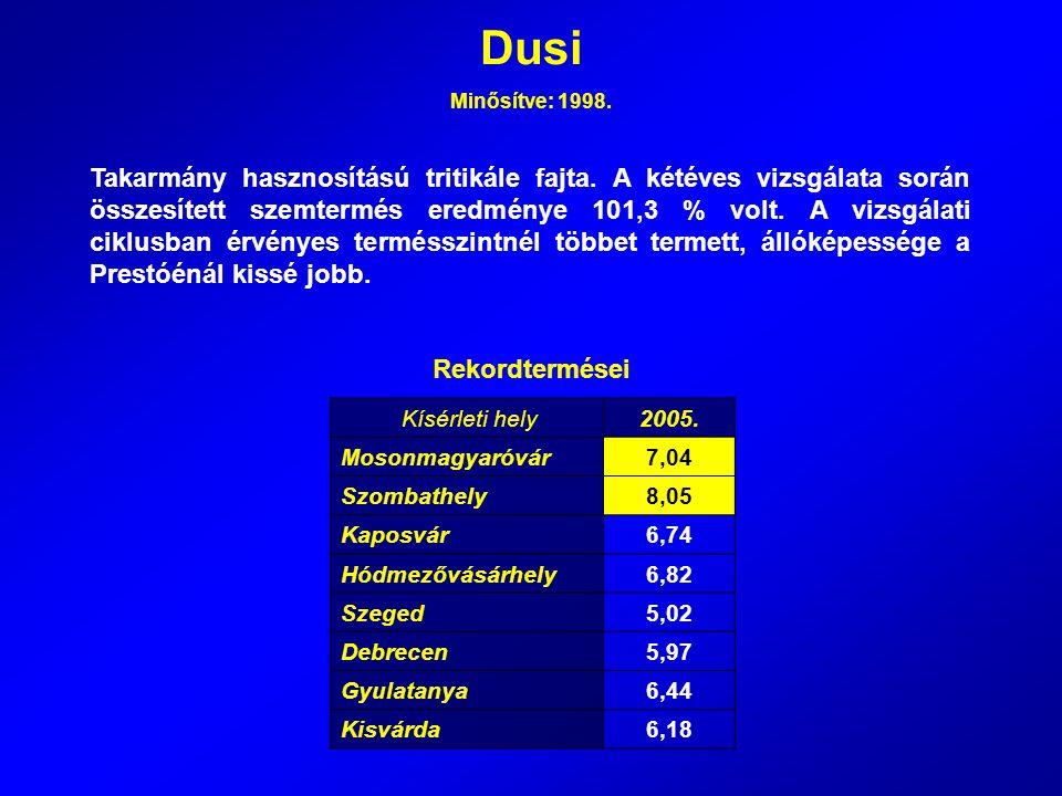 Dusi Minősítve: 1998.