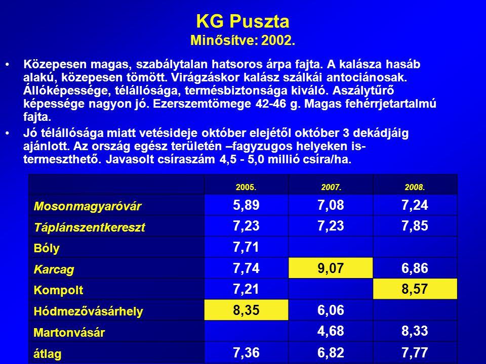 KG Puszta Minősítve: 2002.